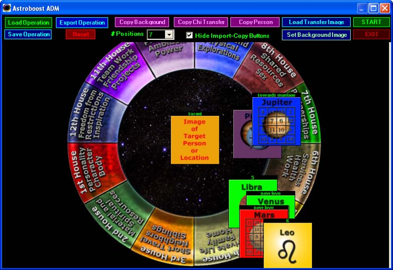 astrology program for a new love